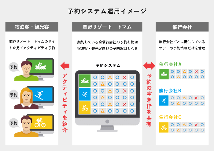 tomamu-activity-image