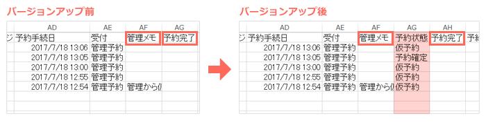 「管理メモ」と「予約完了」の間に「予約状態」が追加(※画像はイメージです。アカウントにより列番号は異なります)