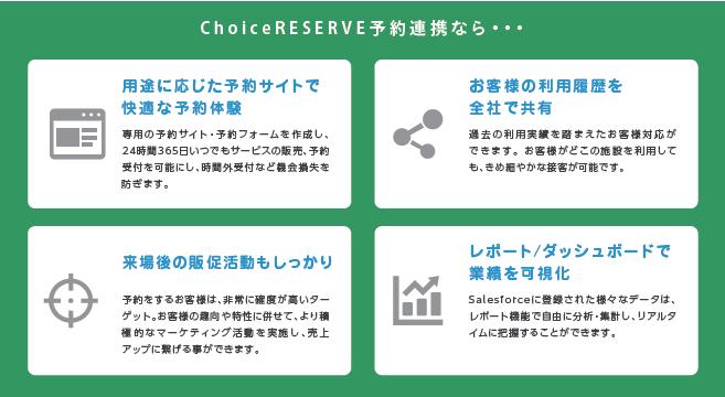 予約システムセールスフォース連携の活用例